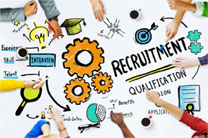 HR and Online Recruitment Platform